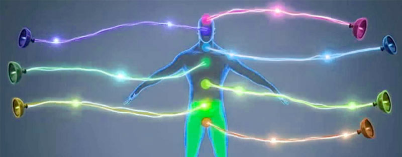 Psychic attacks, cords and curses